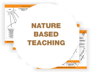 NATURE BASED TEACHING